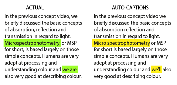 """Side-by-side demonstration showing yellow highlighted minor errors on """"micro spectrophotometry"""" and """"we'll"""""""